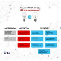 Таблица мощностей светодиодных ламп