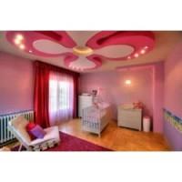 Освітлення дитячої кімнати
