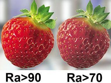 цветопередача светодиодных ламп, сравнение цветопередачи лампочек, индекс цветопередачи разных ламп