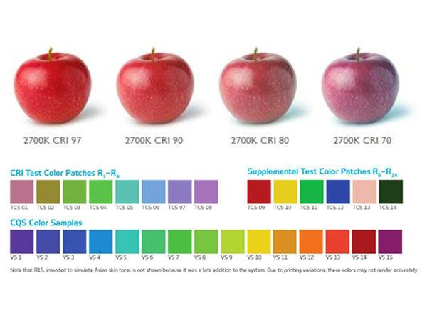індекс передачі кольору