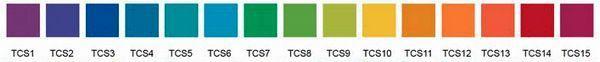 индекс цветопередачи лампы