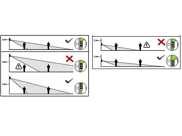 установка сенсорних датчиків руху