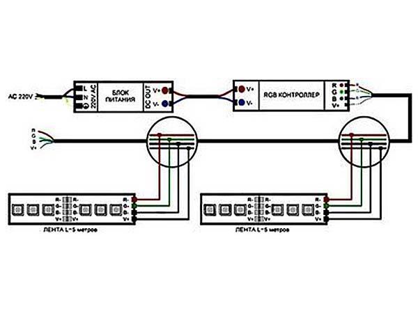 Светодиодная лента: схема подключения