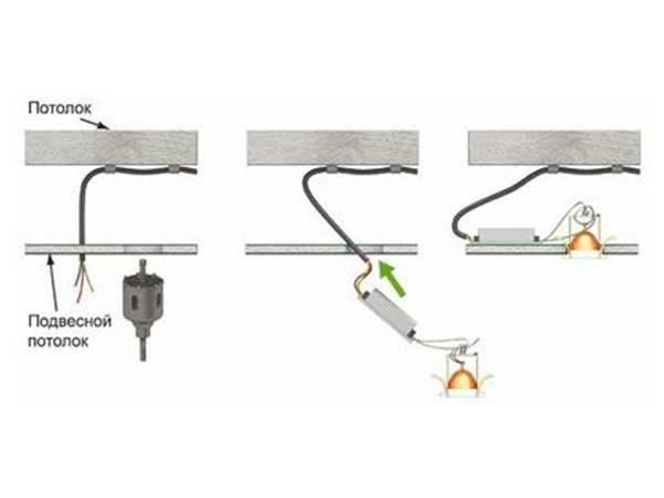 установка точечных светильников в подвесной потолок