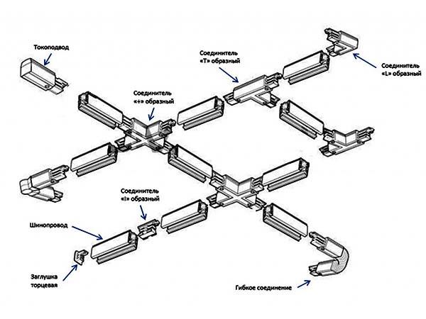 соединение шинопроводов на потолке коннекторами фото