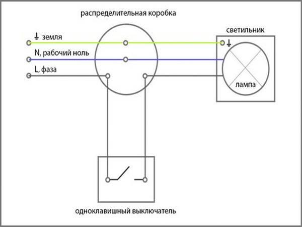 Бра настенные: схема подключения